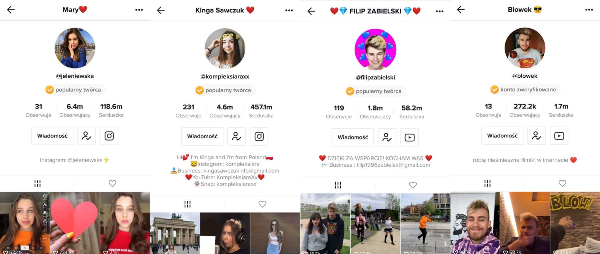 influencerzy w polsce