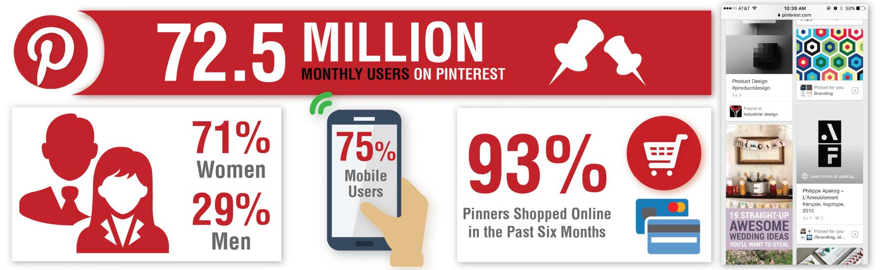 Pinterest jako social media